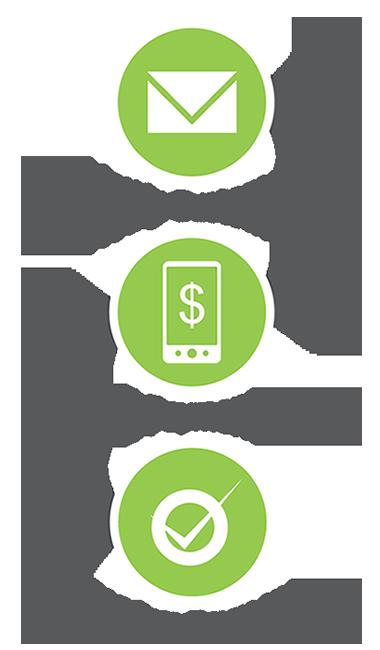 Mobile Cashier Process