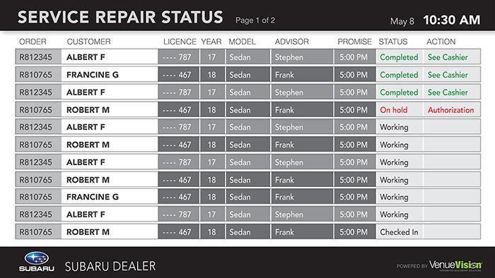 Subaru-Repair Status