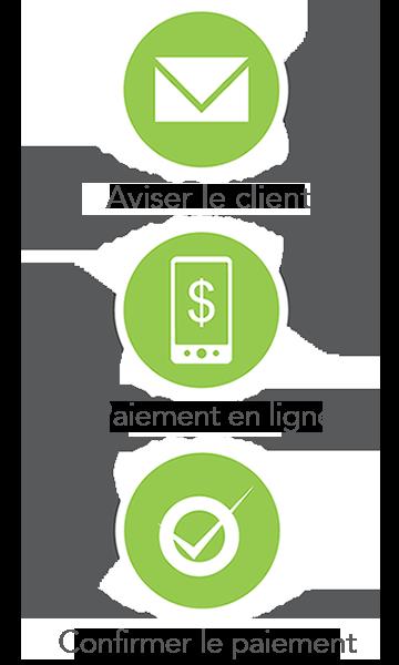 Mobile Cashier process FR